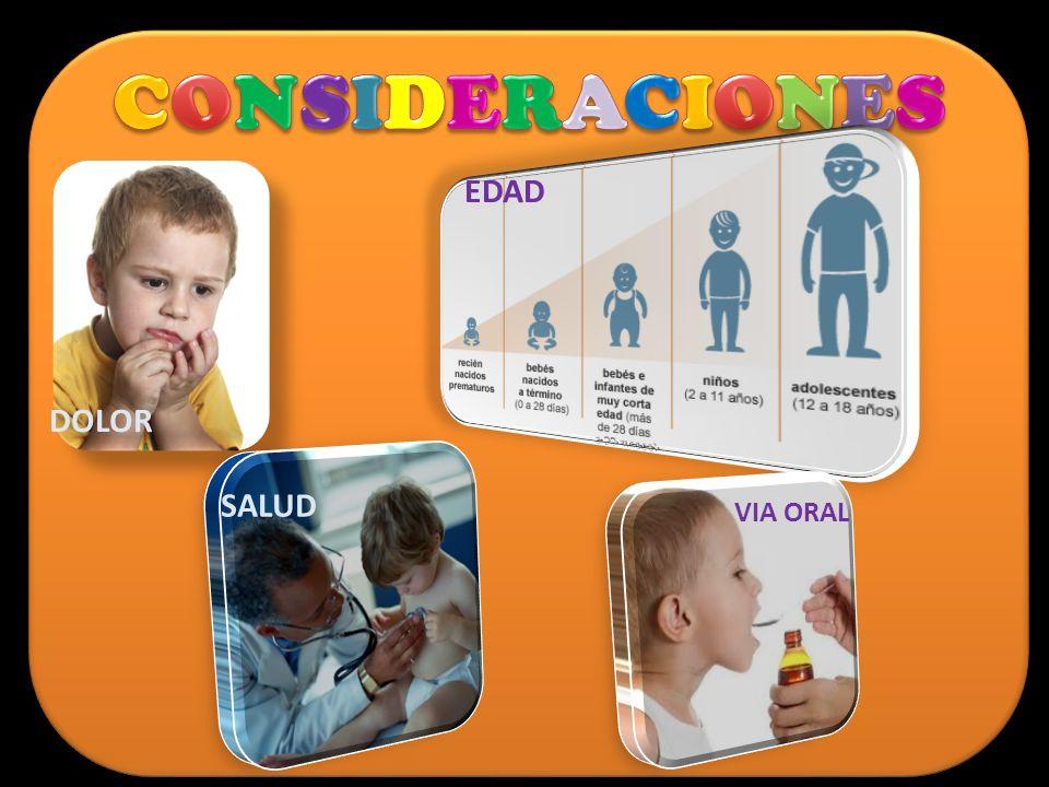 Presentación pediátrica: Tabletas: 80-100 mg Jarabes: 120-160 mg/5 ml.