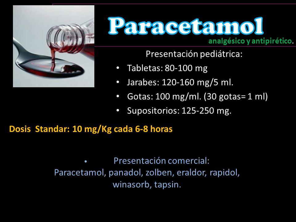 500 mg.suspensión 125, 250, 500 mg/5ml. Niños: 30-40 mg/kg/día (4 dosis) VO.