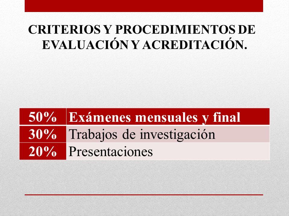 50%Exámenes mensuales y final 30%Trabajos de investigación 20%Presentaciones CRITERIOS Y PROCEDIMIENTOS DE EVALUACIÓN Y ACREDITACIÓN.
