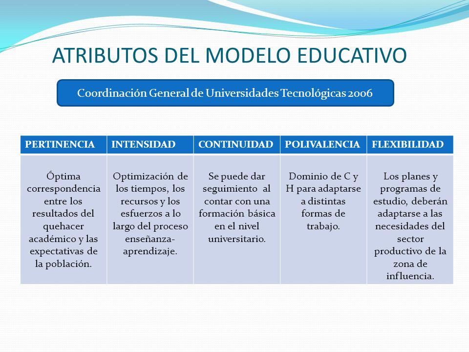 CGUT PLAN DE ESTUDIOS Área de ConocimientosEl nivel del Saber Ciencias básicas.