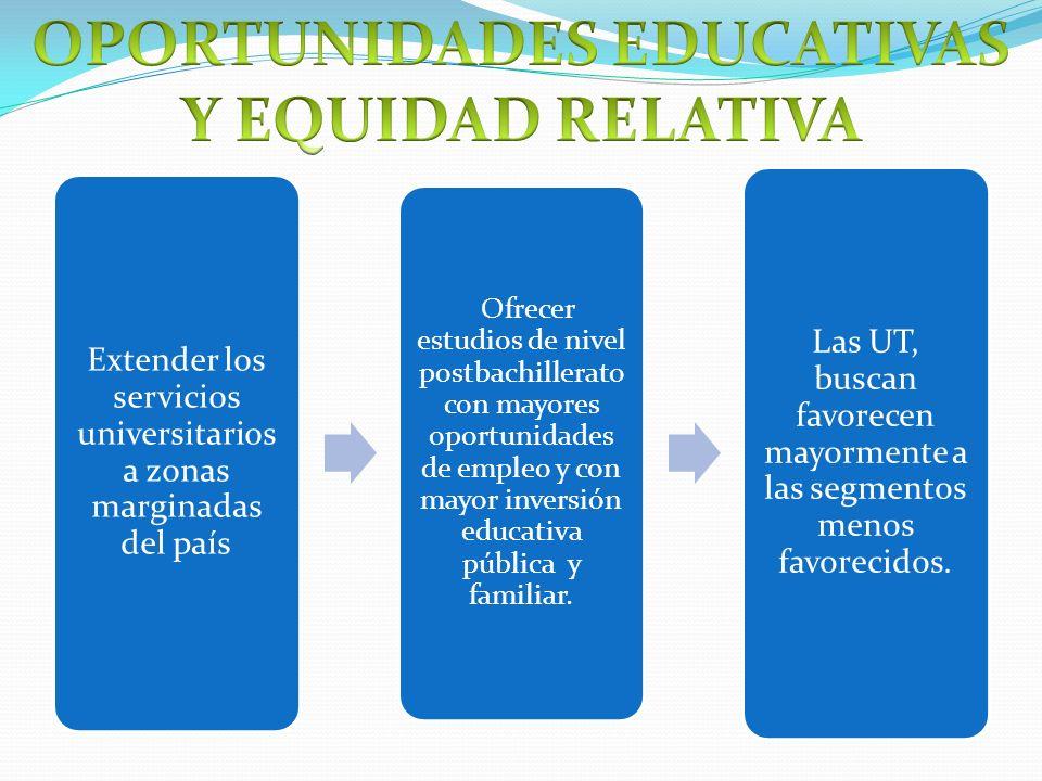 Extender los servicios universitarios a zonas marginadas del país Ofrecer estudios de nivel postbachillerato con mayores oportunidades de empleo y con mayor inversión educativa pública y familiar.
