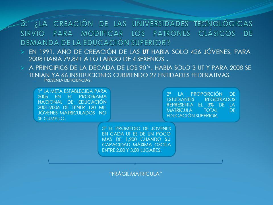 LA MISIÓN INTERNACIONAL DE EVALUACIÓN EXTERNA DE LAS UT EN SU REPORTE RECIENTE ASEGURA QUE EL SUBSISTEMA UT: NO HICIERON UNA EVALUACIÓN DEL PATRÓN FINANCIERO SINO DEL MODELO ACADÉMICO VISITARON SOLO 8 UNIVERSIDADES CRITERIOS ALEJADOS DE UNA VALORACIÓN CONSISTENTE DE RENDIMIENTOS DE 38 UT SOLO 6 TIENEN UN EFECTO POSITIVO SOBRE SUS ALUMNOS INDEPENDIENTEMENTE DEL NIVEL SOCIOECONÓMICO DE ESTOS DIVERSIFICACIÓN Y ALTA PARTICIPACIÓN NO SIEMPRE VAN DE LA MANO CONSTITUYE UNA INVERSIÓN PÚBLICA EXITOSA HA GENERADO UN ALTO NIVEL DE SATISFACCIÓN EN EL PROCESO EDUCATIVO CON GRANDES FALLOS CULTURA DE EVALUACIÓN EN EL ÁMBITO EDUCATIVO HA PROMOVIDO EL DESARROLLO LOCAL Y REGIONAL HA FORMADO PROFESIONALES EFICACES INFRAESTRUCTURA Y EQUIPO DE CALIDAD