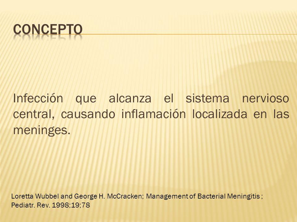 Organismos0 a 3 meses3 meses a 36 meses 3 a 21 años Streptococcus del Grupo B X Escherichia coliX Listeria monocytogenes X Streptococcus pneumoniae xX Neisseria meningitidis xX Haemophylus influenzae x