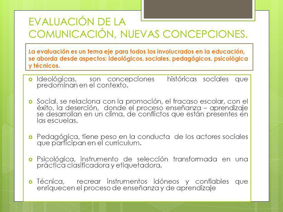 EVALUACIÓN DE LA COMUNICACIÓN, NUEVAS CONCEPCIONES. La evaluación es un tema eje para todos los involucrados en la educación, se aborda desde aspectos