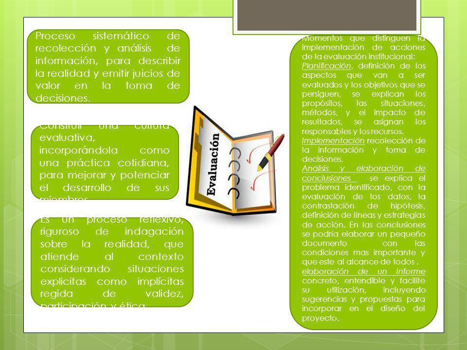 Momentos que distinguen la implementación de acciones de la evaluación institucional: Planificación, definición de los aspectos que van a ser evaluado
