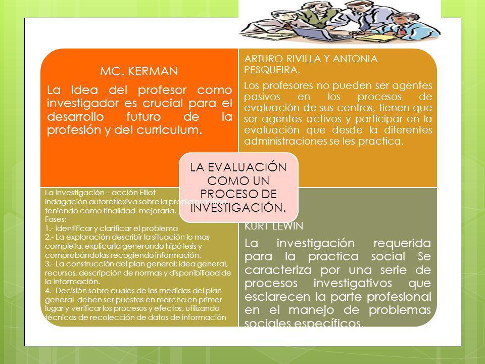 MC. KERMAN La idea del profesor como investigador es crucial para el desarrollo futuro de la profesión y del curriculum. ARTURO RIVILLA Y ANTONIA PESQ
