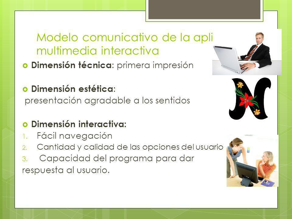 Modelo comunicativo de la aplicación multimedia interactiva Dimensión técnica : primera impresión Dimensión estética : presentación agradable a los se