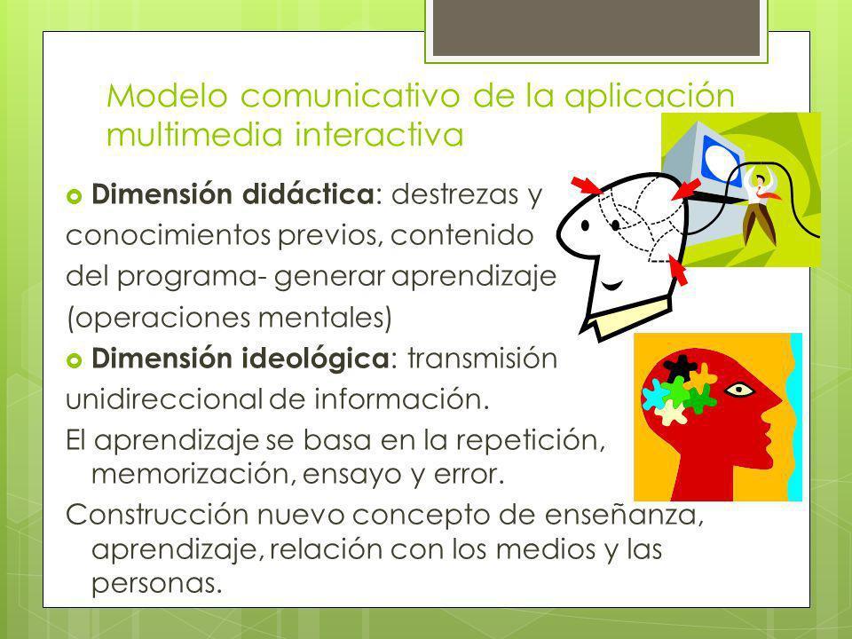 Modelo comunicativo de la aplicación multimedia interactiva Dimensión didáctica : destrezas y conocimientos previos, contenido del programa- generar a