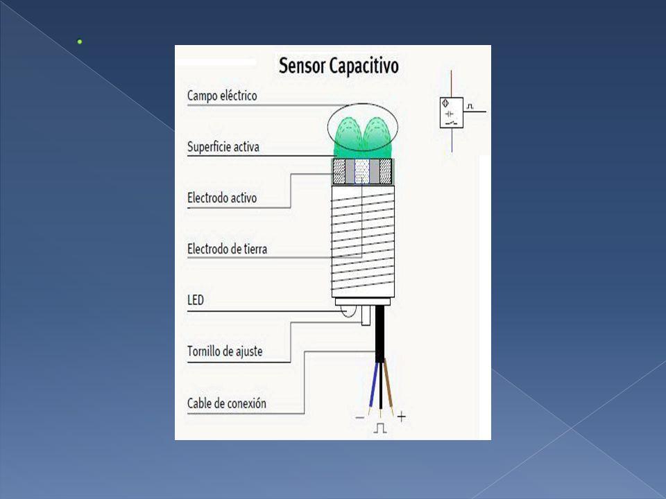 La función del detector capacitivo consiste en señalar un cambio de estado, basado en la variación del estímulo de un campo eléctrico.