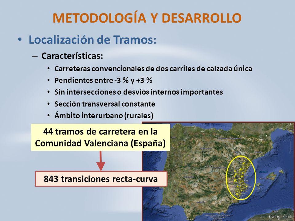 METODOLOGÍA Y DESARROLLO Localización de Tramos: – Características: Carreteras convencionales de dos carriles de calzada única Pendientes entre -3 % y +3 % Sin intersecciones o desvíos internos importantes Sección transversal constante Ámbito interurbano (rurales) 44 tramos de carretera en la Comunidad Valenciana (España) 843 transiciones recta-curva