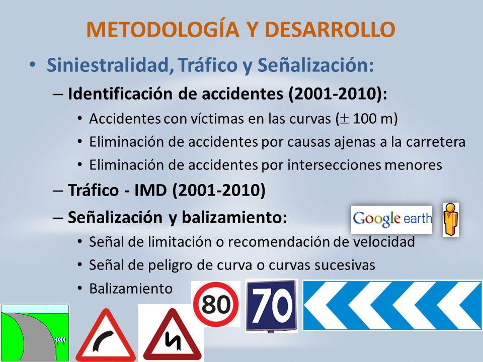 METODOLOGÍA Y DESARROLLO Siniestralidad, Tráfico y Señalización: – Identificación de accidentes (2001-2010): Accidentes con víctimas en las curvas ( 100 m) Eliminación de accidentes por causas ajenas a la carretera Eliminación de accidentes por intersecciones menores – Tráfico - IMD (2001-2010) – Señalización y balizamiento: Señal de limitación o recomendación de velocidad Señal de peligro de curva o curvas sucesivas Balizamiento