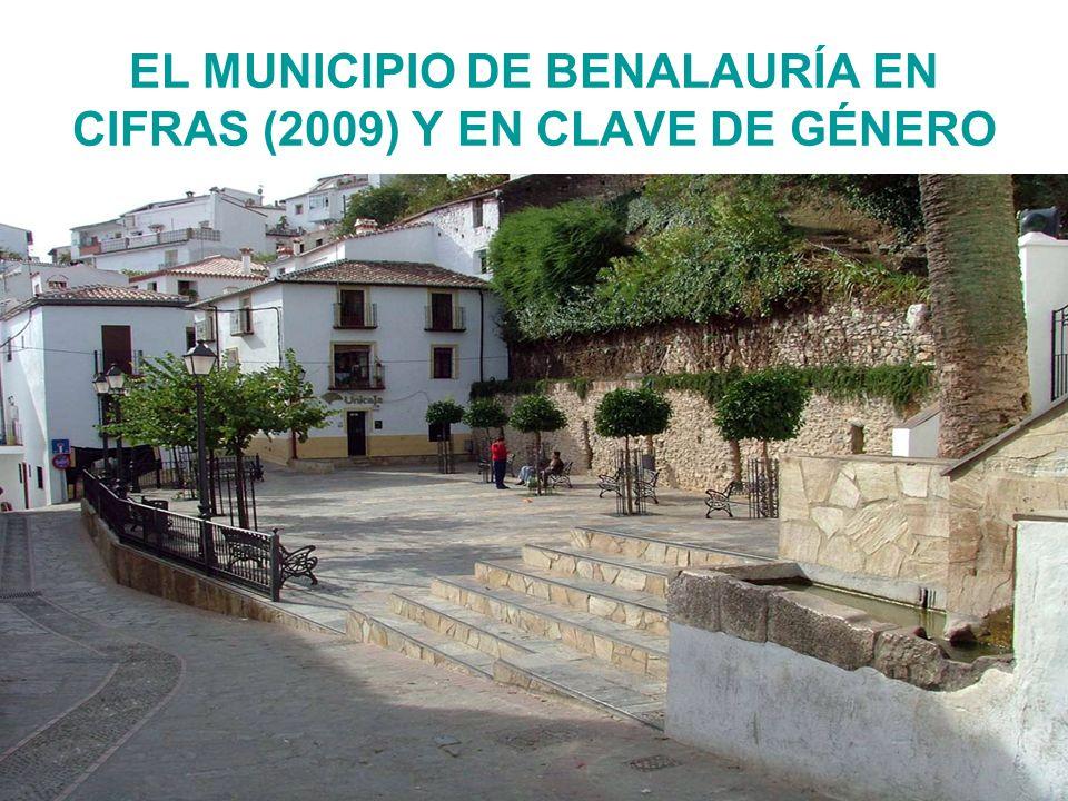 EL MUNICIPIO DE BENALAURÍA EN CIFRAS (2009) Y EN CLAVE DE GÉNERO