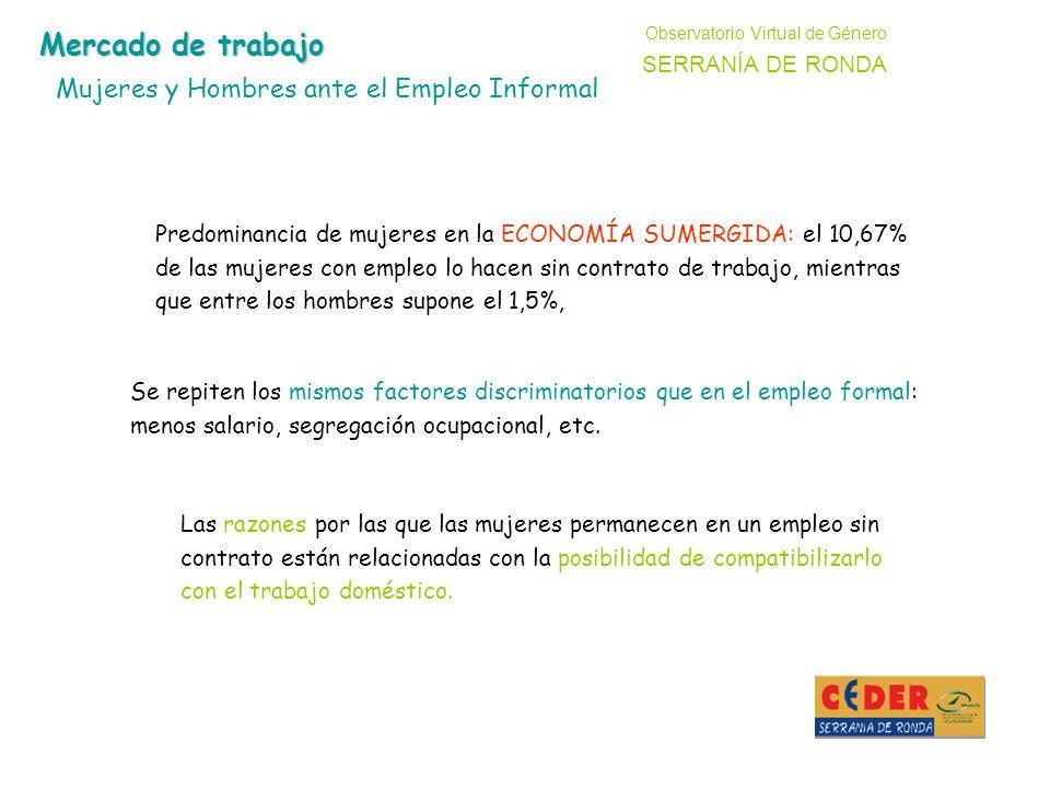 Observatorio Virtual de Género SERRANÍA DE RONDA Mercado de trabajo Mujeres y Hombres ante el Empleo Informal Se repiten los mismos factores discriminatorios que en el empleo formal: menos salario, segregación ocupacional, etc.