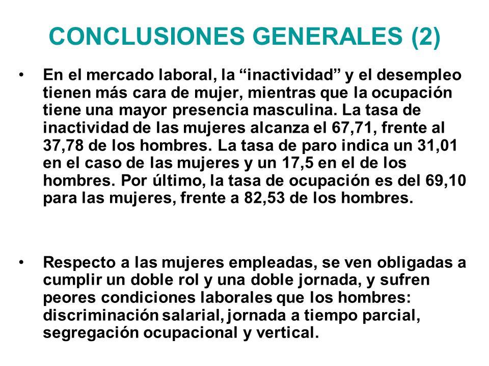 CONCLUSIONES GENERALES (2) En el mercado laboral, la inactividad y el desempleo tienen más cara de mujer, mientras que la ocupación tiene una mayor presencia masculina.