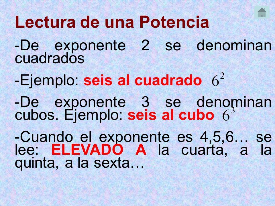 Lectura de una Potencia -De exponente 2 se denominan cuadrados -Ejemplo: seis al cuadrado -De exponente 3 se denominan cubos.