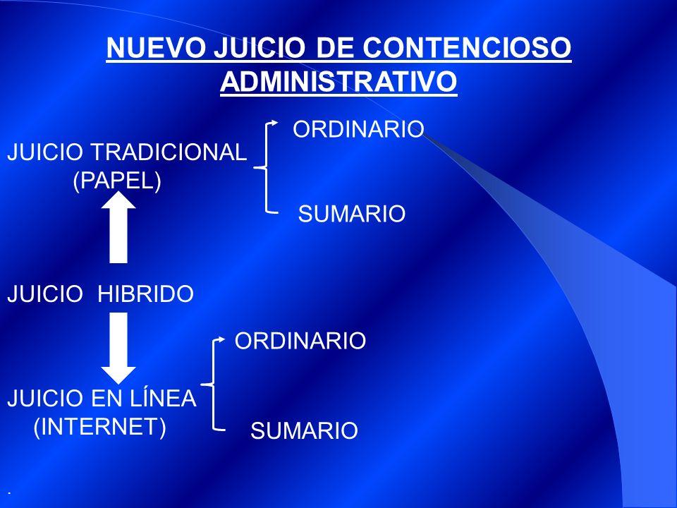 JUICIO TRADICIONAL (PAPEL) JUICIO HIBRIDO JUICIO EN LÍNEA (INTERNET). ORDINARIO SUMARIO ORDINARIO SUMARIO NUEVO JUICIO DE CONTENCIOSO ADMINISTRATIVO