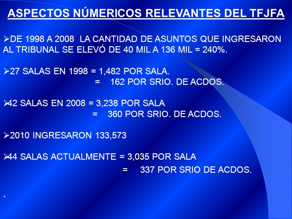 ASPECTOS NÚMERICOS RELEVANTES DEL TFJFA DE 1998 A 2008 LA CANTIDAD DE ASUNTOS QUE INGRESARON AL TRIBUNAL SE ELEVÓ DE 40 MIL A 136 MIL = 240%. 27 SALAS