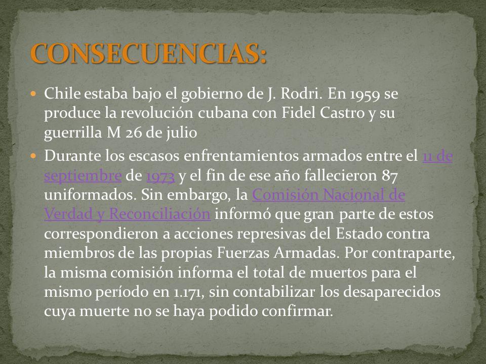 Chile estaba bajo el gobierno de J. Rodri. En 1959 se produce la revolución cubana con Fidel Castro y su guerrilla M 26 de julio Durante los escasos e