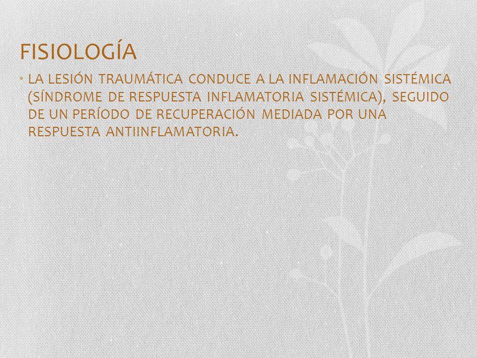 FISIOLOGÍA LA LESIÓN TRAUMÁTICA CONDUCE A LA INFLAMACIÓN SISTÉMICA (SÍNDROME DE RESPUESTA INFLAMATORIA SISTÉMICA), SEGUIDO DE UN PERÍODO DE RECUPERACI