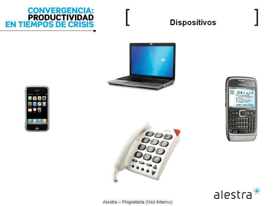 Alestra – Propietaria (Uso Interno) Dispositivos