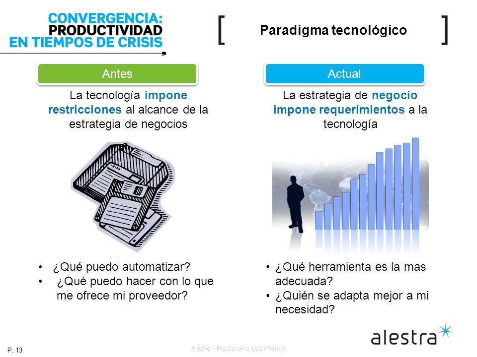 Alestra – Propietaria (Uso Interno) Paradigma tecnológico La tecnología impone restricciones al alcance de la estrategia de negocios ¿Qué puedo automatizar.