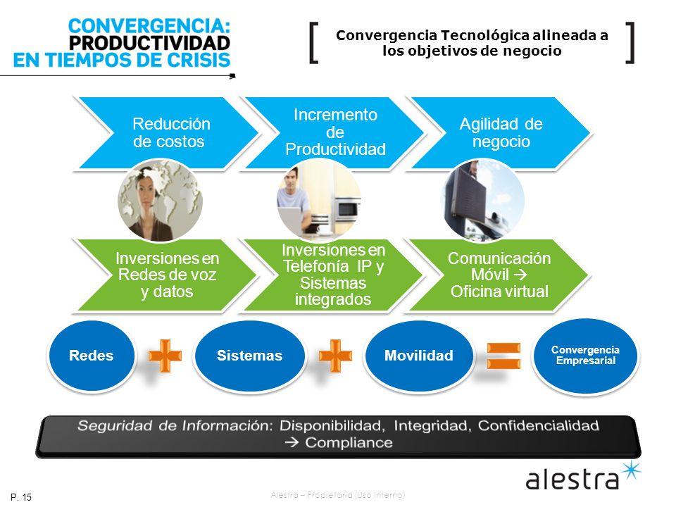 Alestra – Propietaria (Uso Interno) Convergencia Tecnológica alineada a los objetivos de negocio Redes Sistemas Movilidad Convergencia Empresarial P.