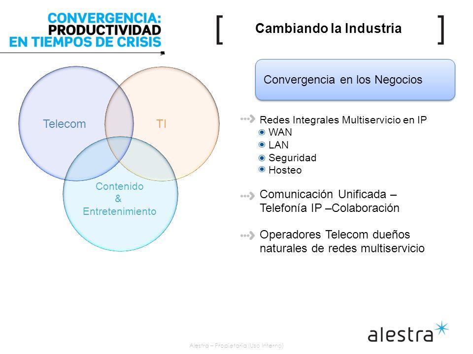 Cambiando la Industria Telecom TI Contenido & Entretenimiento Convergencia en los Negocios Redes Integrales Multiservicio en IP WAN LAN Seguridad Hosteo Comunicación Unificada – Telefonía IP –Colaboración Operadores Telecom dueños naturales de redes multiservicio