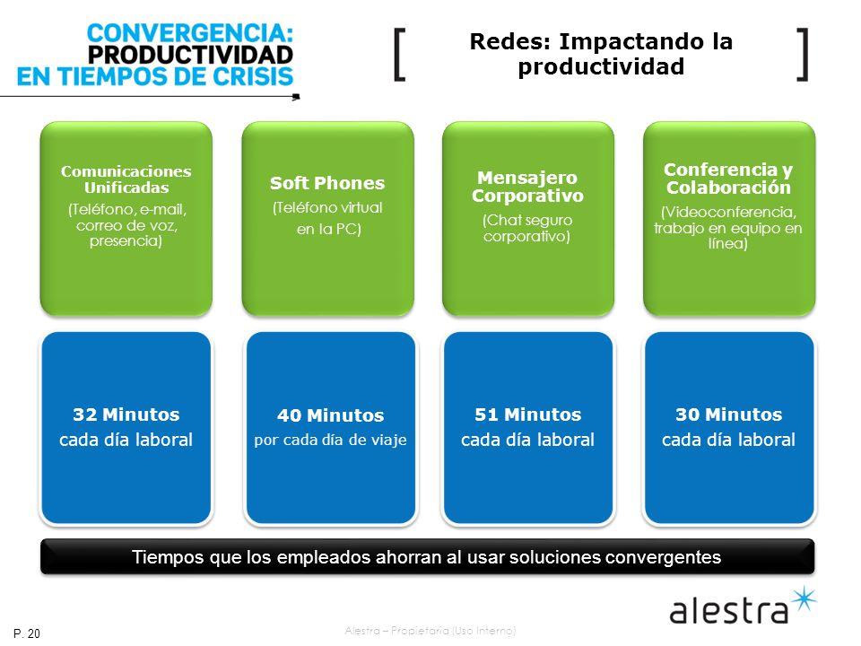 Alestra – Propietaria (Uso Interno) Redes: Impactando la productividad Tiempos que los empleados ahorran al usar soluciones convergentes P.