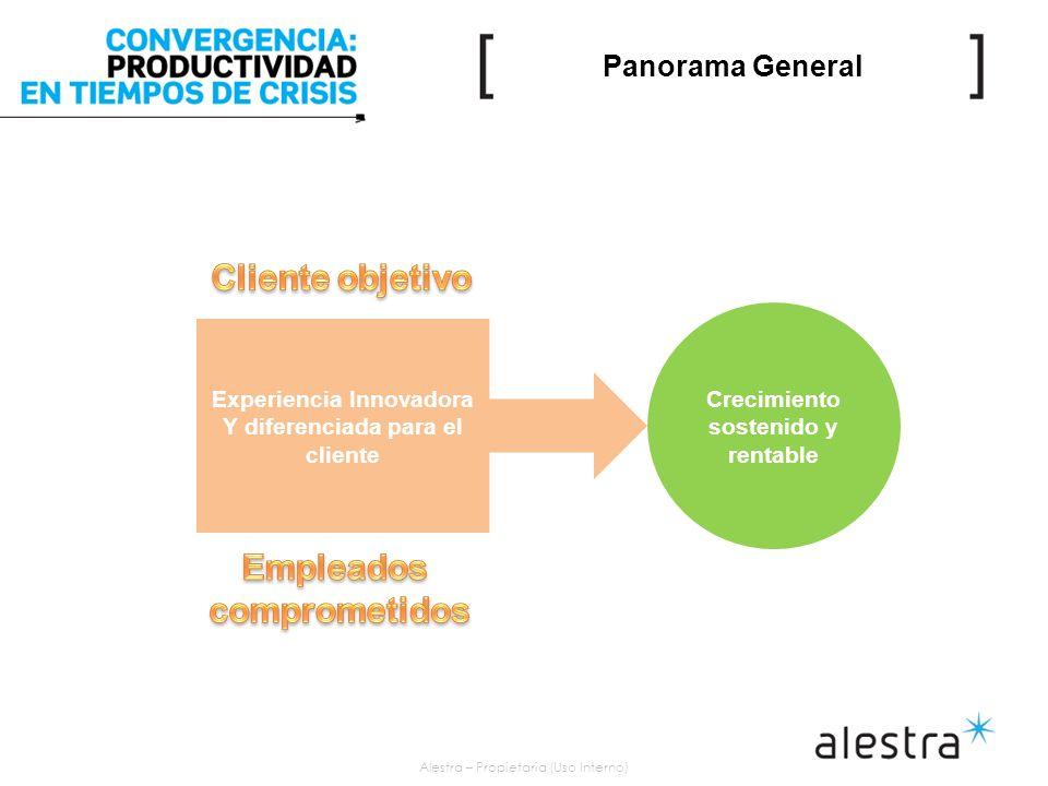 Alestra – Propietaria (Uso Interno) Panorama General Experiencia Innovadora Y diferenciada para el cliente Crecimiento sostenido y rentable