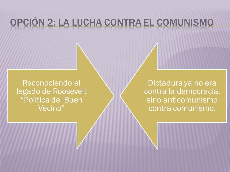 Reconociendo el legado de Roosevelt Política del Buen Vecino Dictadura ya no era contra la democracia, sino anticomunismo contra comunismo.
