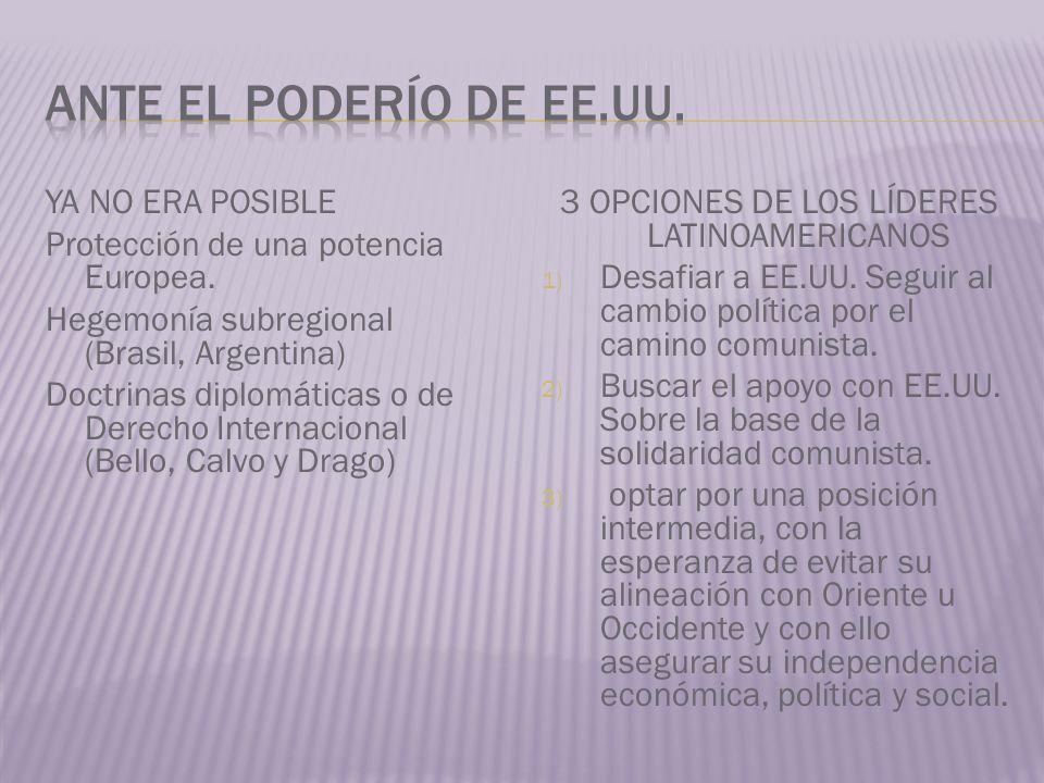 YA NO ERA POSIBLE Protección de una potencia Europea. Hegemonía subregional (Brasil, Argentina) Doctrinas diplomáticas o de Derecho Internacional (Bel