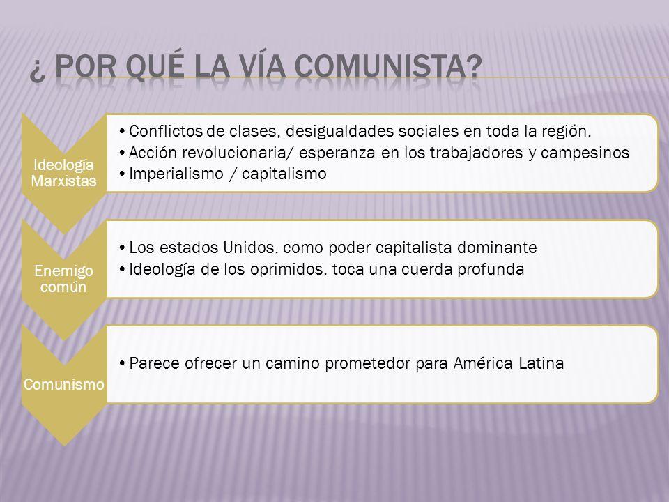 Ideología Marxistas Conflictos de clases, desigualdades sociales en toda la región. Acción revolucionaria/ esperanza en los trabajadores y campesinos