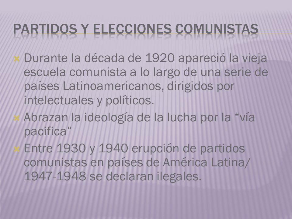 Durante la década de 1920 apareció la vieja escuela comunista a lo largo de una serie de países Latinoamericanos, dirigidos por intelectuales y políti