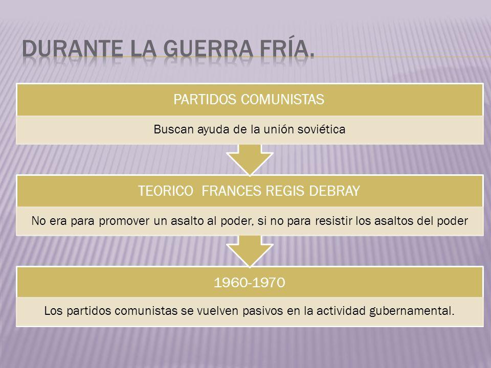 Inicios 1950, Arbenz en Guatemala (Partido Guatemalteco de Trabajadores).
