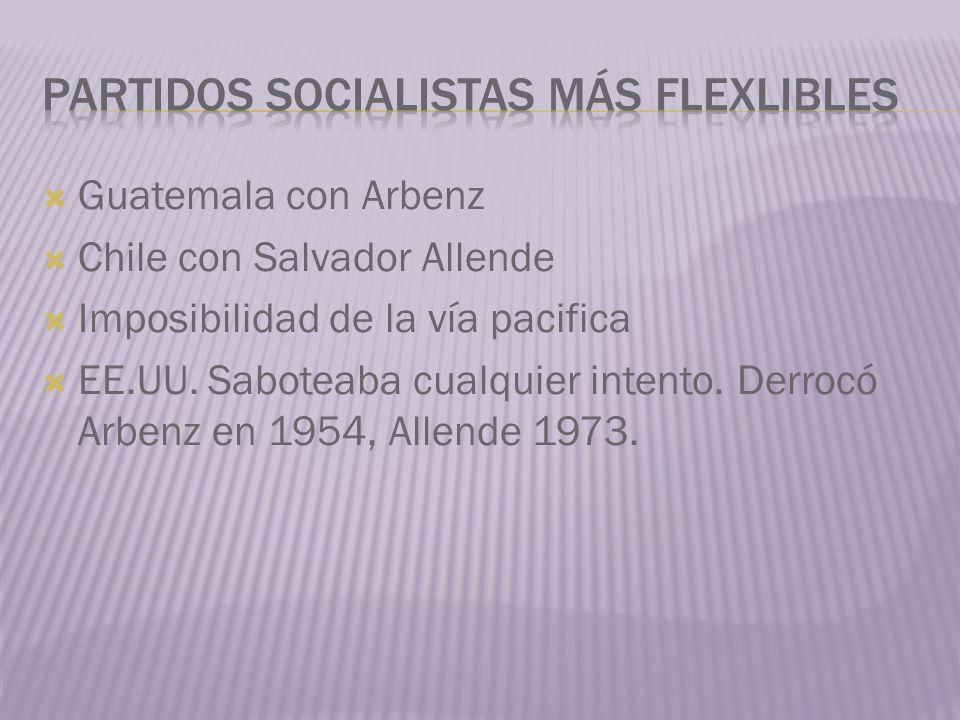Guatemala con Arbenz Chile con Salvador Allende Imposibilidad de la vía pacifica EE.UU. Saboteaba cualquier intento. Derrocó Arbenz en 1954, Allende 1