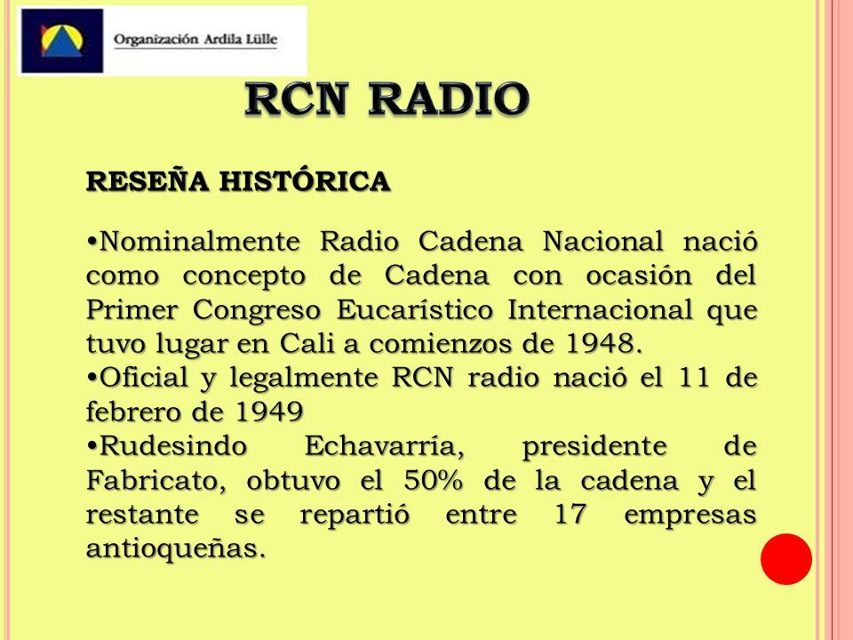 RCN controla el 20 % de las emisoras del país, con 106 emisoras.