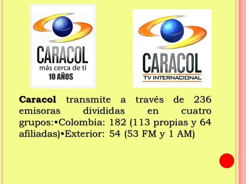 Es un canal muy reciente que nace del Grupo CEET (Casa Editorial El Tiempo) Empezó el 19 de marzo de 1.999con12 horas de programación CITY TV