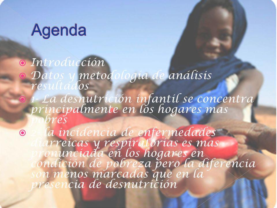 desnutrición Diagnostico inicial La provisión de suplementos Acción de promoción y prevención del problema Seguimientos de la población
