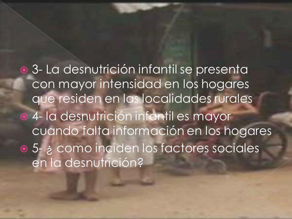 3- La desnutrición infantil se presenta con mayor intensidad en los hogares que residen en las localidades rurales 4- la desnutrición infantil es mayor cuando falta información en los hogares 5- ¿ como inciden los factores sociales en la desnutrición?