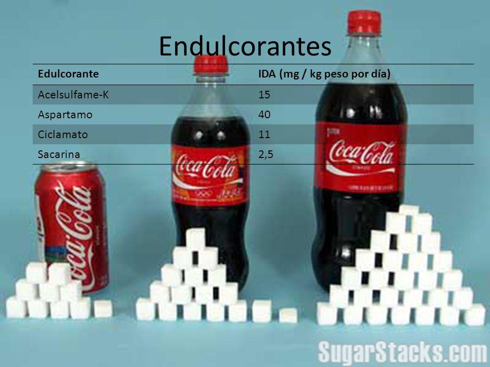 Endulcorantes EdulcoranteIDA (mg / kg peso por día) Acelsulfame-K15 Aspartamo40 Ciclamato11 Sacarina2,5