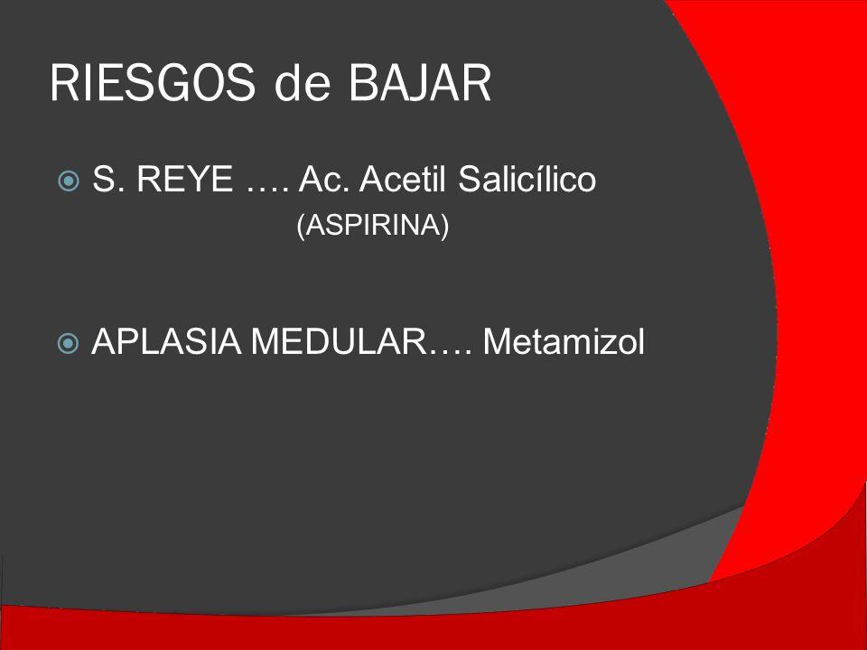 RIESGOS de BAJAR S. REYE …. Ac. Acetil Salicílico (ASPIRINA) APLASIA MEDULAR…. Metamizol