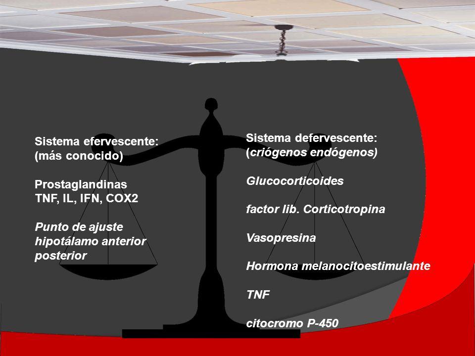 Sistema defervescente: (criógenos endógenos) Glucocorticoides factor lib.
