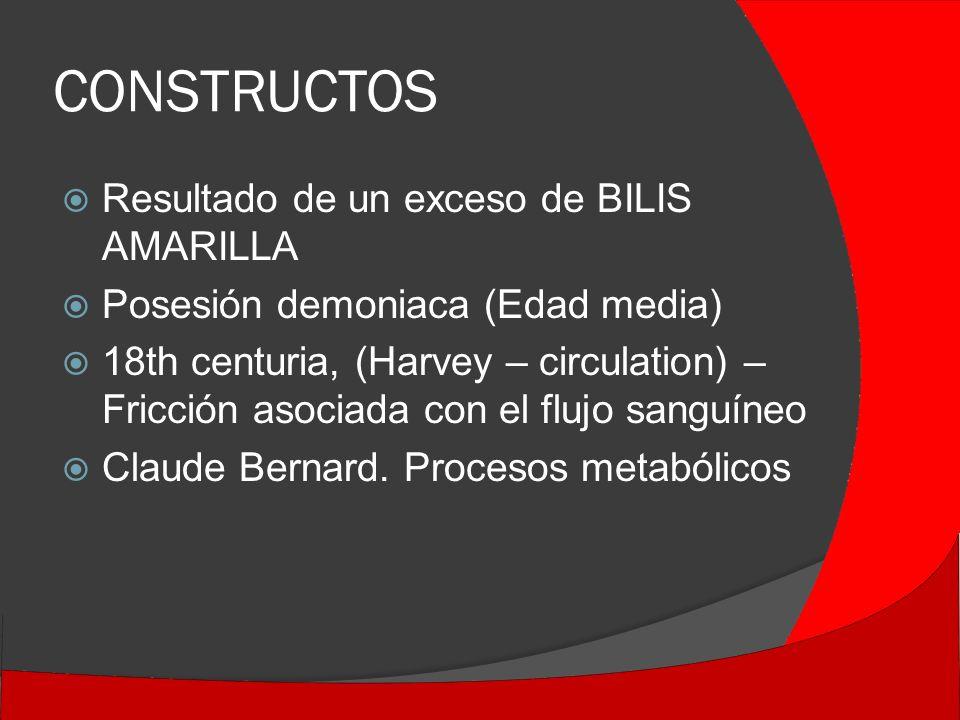 CONSTRUCTOS Resultado de un exceso de BILIS AMARILLA Posesión demoniaca (Edad media) 18th centuria, (Harvey – circulation) – Fricción asociada con el flujo sanguíneo Claude Bernard.