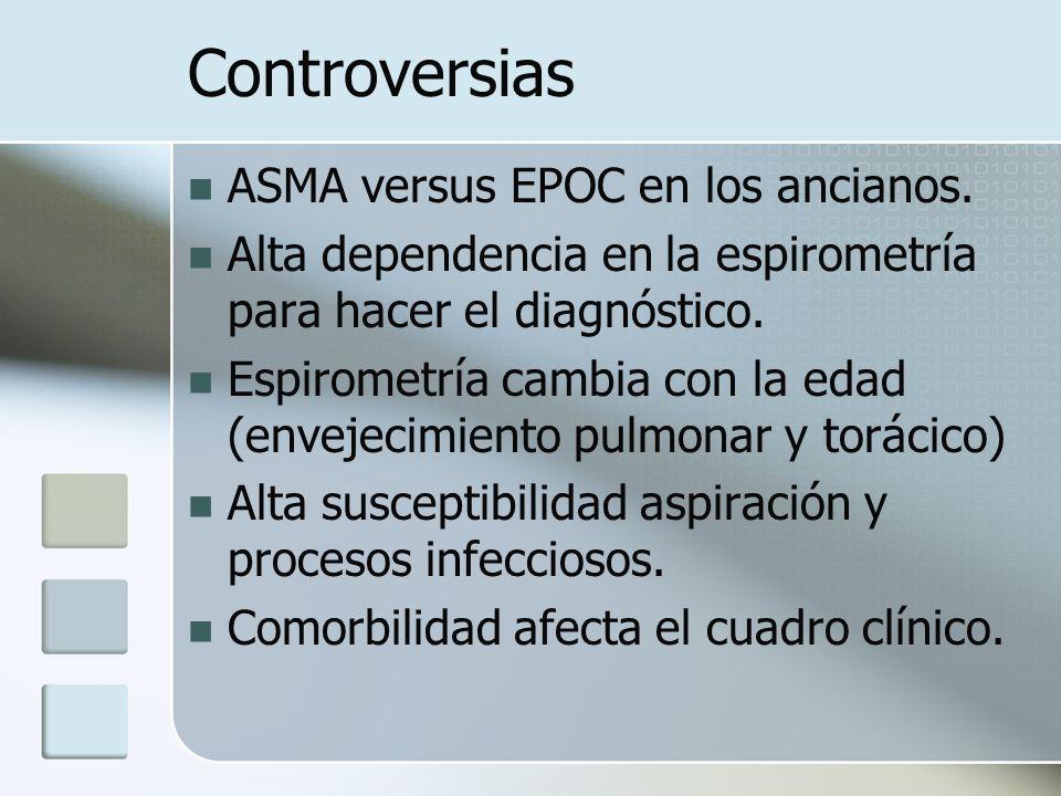Controversias ASMA versus EPOC en los ancianos. Alta dependencia en la espirometría para hacer el diagnóstico. Espirometría cambia con la edad (enveje