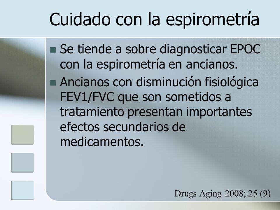 Cuidado con la espirometría Se tiende a sobre diagnosticar EPOC con la espirometría en ancianos. Ancianos con disminución fisiológica FEV1/FVC que son