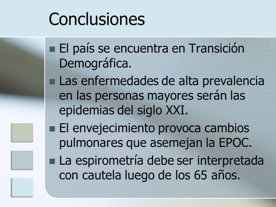 Conclusiones El país se encuentra en Transición Demográfica. Las enfermedades de alta prevalencia en las personas mayores serán las epidemias del sigl