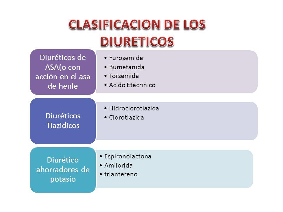 Furosemida Bumetanida Torsemida Acido Etacrinico Diuréticos de ASA(o con acción en el asa de henle Hidroclorotiazida Clorotiazida Diuréticos Tiazidico