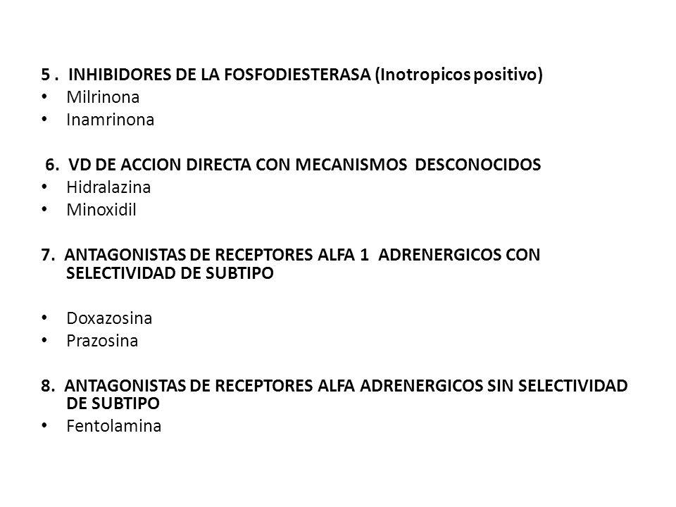 5. INHIBIDORES DE LA FOSFODIESTERASA (Inotropicos positivo) Milrinona Inamrinona 6. VD DE ACCION DIRECTA CON MECANISMOS DESCONOCIDOS Hidralazina Minox