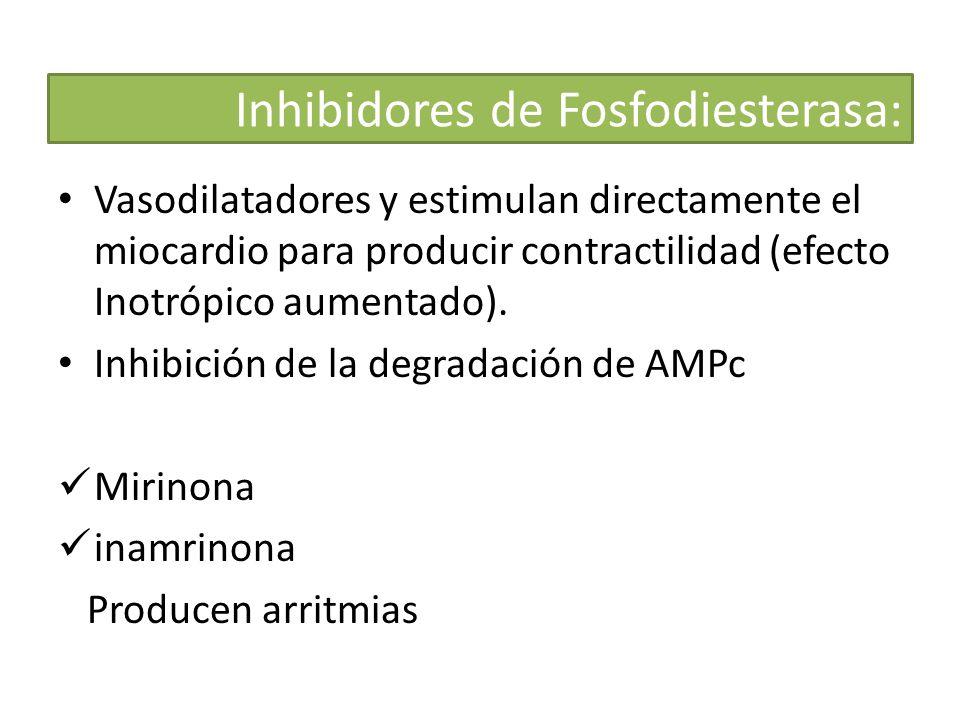 Inhibidores de Fosfodiesterasa: Vasodilatadores y estimulan directamente el miocardio para producir contractilidad (efecto Inotrópico aumentado). Inhi