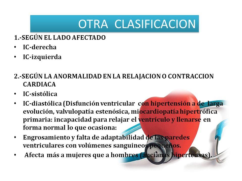 OTRA CLASIFICACION 1.-SEGÚN EL LADO AFECTADO IC-derecha IC-izquierda 2.-SEGÚN LA ANORMALIDAD EN LA RELAJACION O CONTRACCION CARDIACA IC-sistólica IC-d